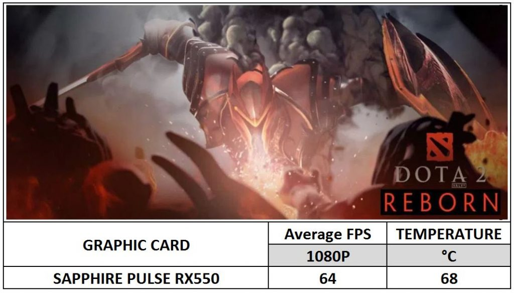 Sapphire Pulse RX550 review; 60fps on FHD is no longer a luxury! 33