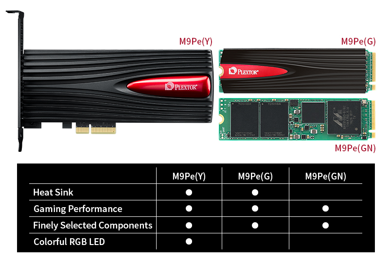 Plextor Unveils Newest NVMe PCIe SSDs - Introducing The Latest M9Pe Series! 23