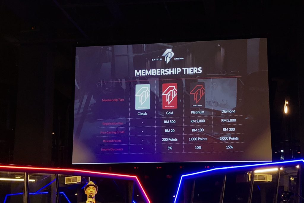 Battle Arena eSports Club Officially Launched