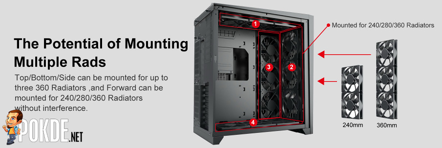 Lian Li PC-O11 Air chassis priced from $129 — more fans = more airflow = more performance! 21