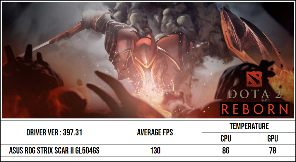 ROG Strix SCAR II GL504GS Review — does this one hit the bullseye? 38