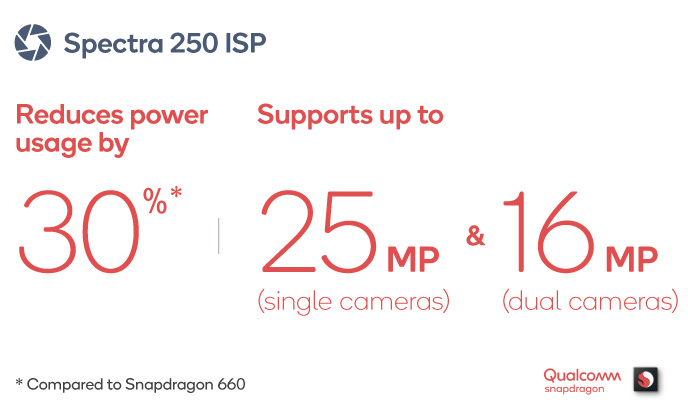 Snapdragon 670 Introduced — Mid-range SoC With AI Capabilities 23