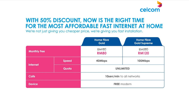Celcom Offers 50% Discount With Double Speed For Fibre Internet Plans In Sabah 20