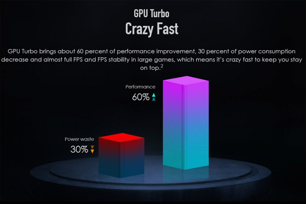 HUAWEI's claims about GPU Turbo largely exaggerated — here's how GPU Turbo works 22