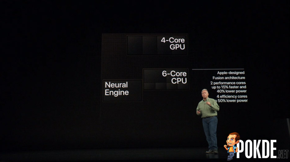 Apple mobile processors will be on the 5nm process node by 2020 20