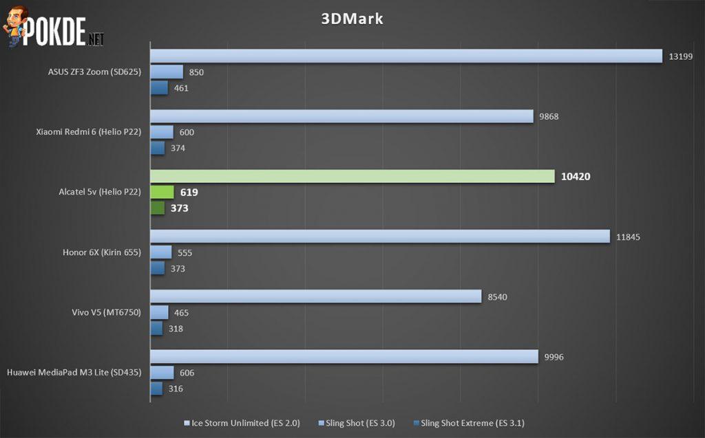 Alcatel 5V review — a worthy comeback? 29