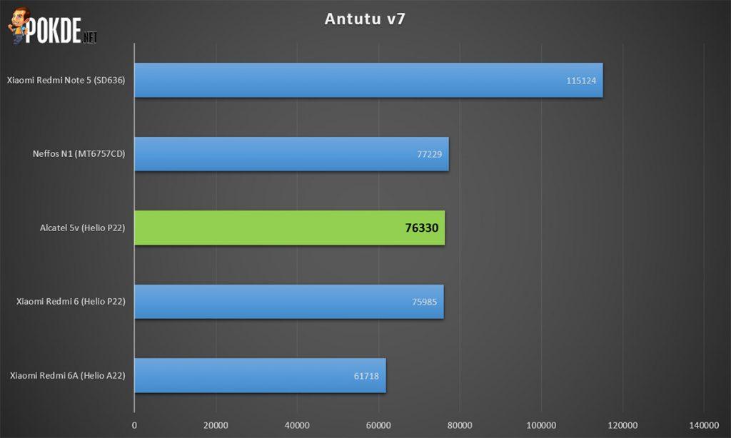 Alcatel 5V review — a worthy comeback? 28