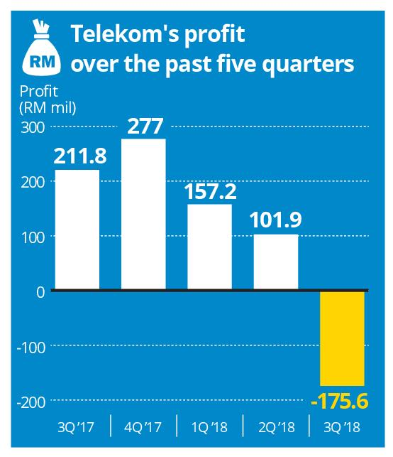 TM Reports First Loss In 10 Years 24