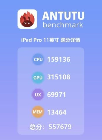 New iPad Pros are scoring above 550 000 in Antutu! A true PC replacement? 21