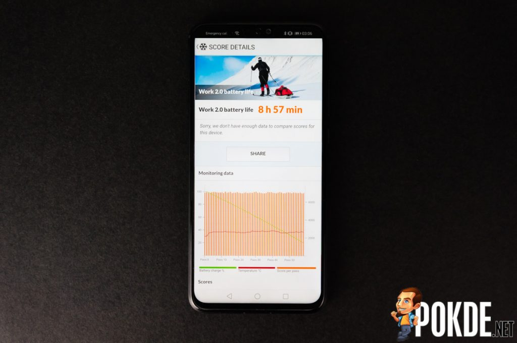 The HONOR 8X — here's what we love about it, as well as what we don't! 22
