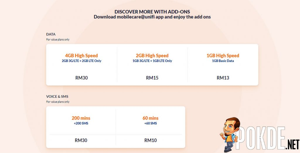 unifi Mobile now starts from as low as RM19/month — still features separate quotas for 4G and 3G data though 16