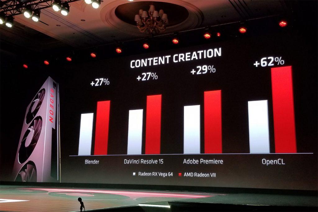 [CES2019] 7nm-based AMD Radeon VII arriving 7th February — 29% faster than Vega 64! 22