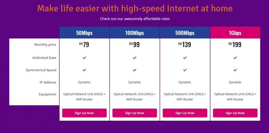 City Broadband Offering 1Gbps Internet Below RM200 in Malaysia