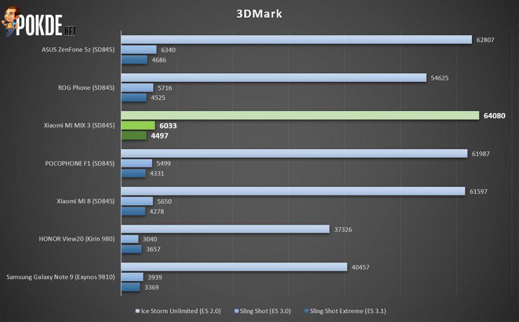 Xiaomi Mi MIX 3 review — sliding the bezels away 41