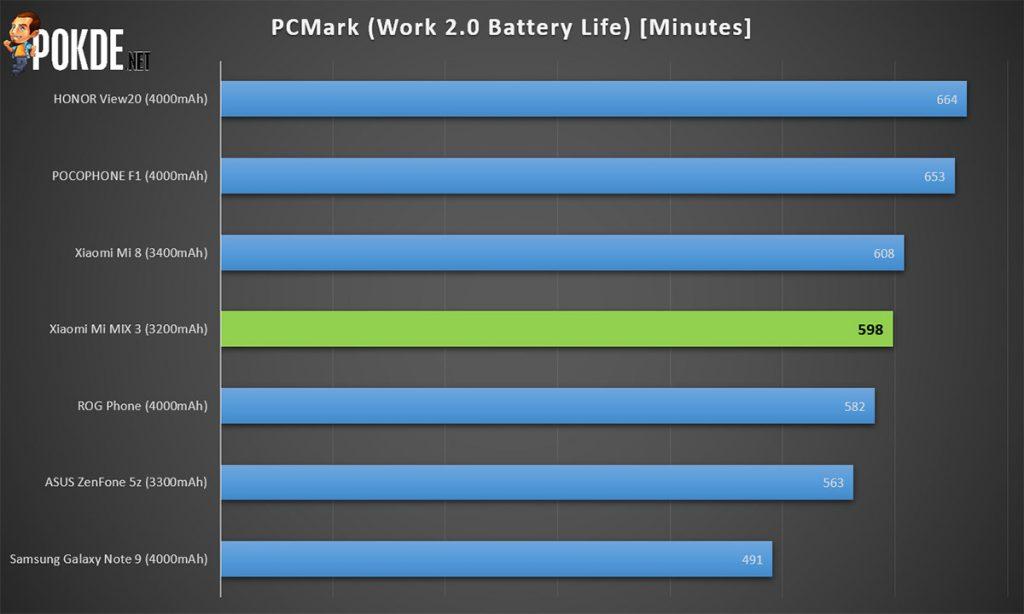 Xiaomi Mi MIX 3 review — sliding the bezels away 43