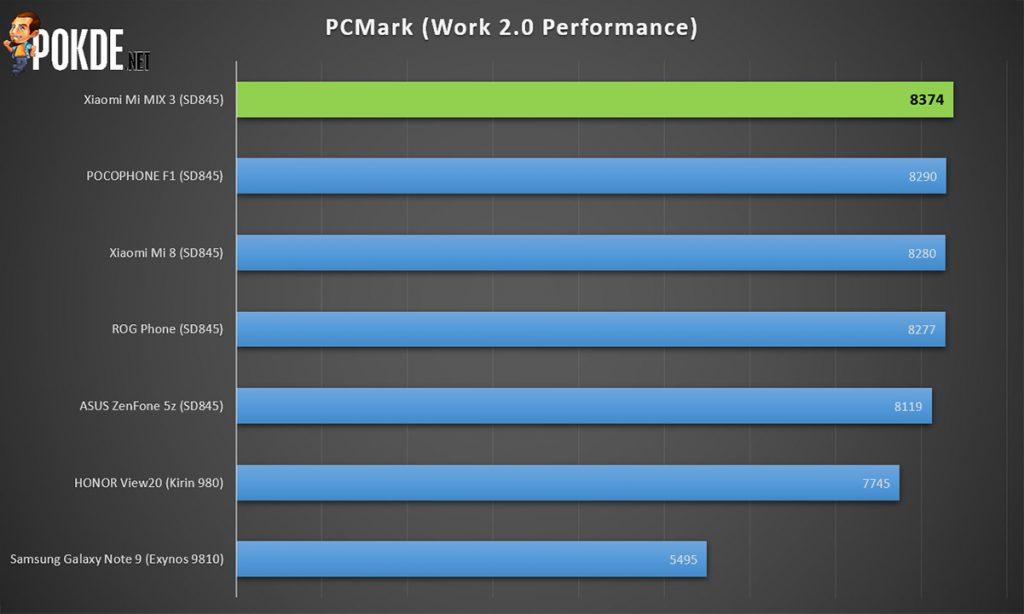 Xiaomi Mi MIX 3 review — sliding the bezels away 42