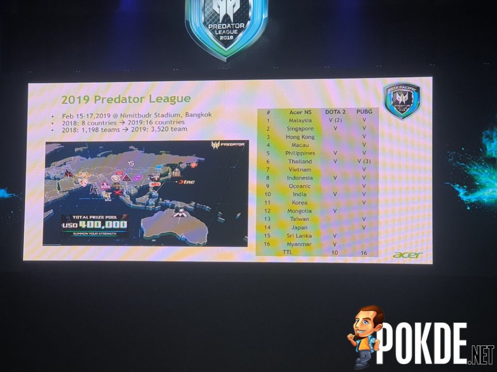[Predator League 2019] ACER Predator League 2019 for Asia Pacific Officially Announced – 26 teams will be playing DotA2 and PUBG 23