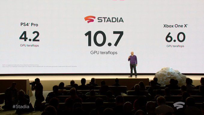 Google Stadia Lets You Game at 4K 60FPS on Any Device with Google Chrome
