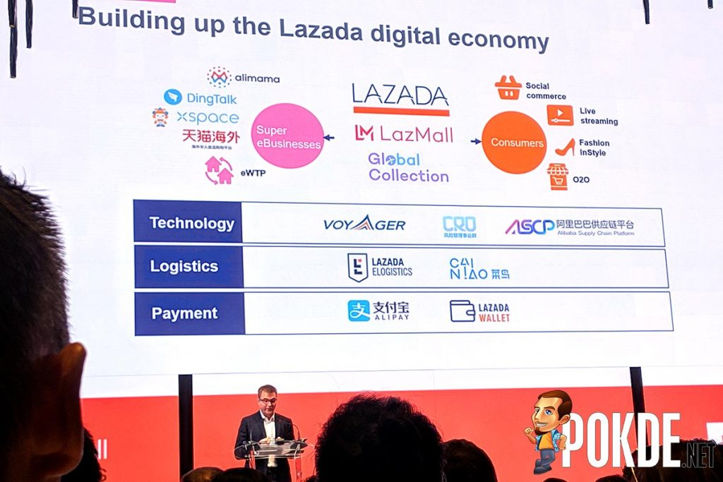 """Lazada to drive growth of Super eBusinesses — """"no seller is too small, and no brand is too big"""" 25"""