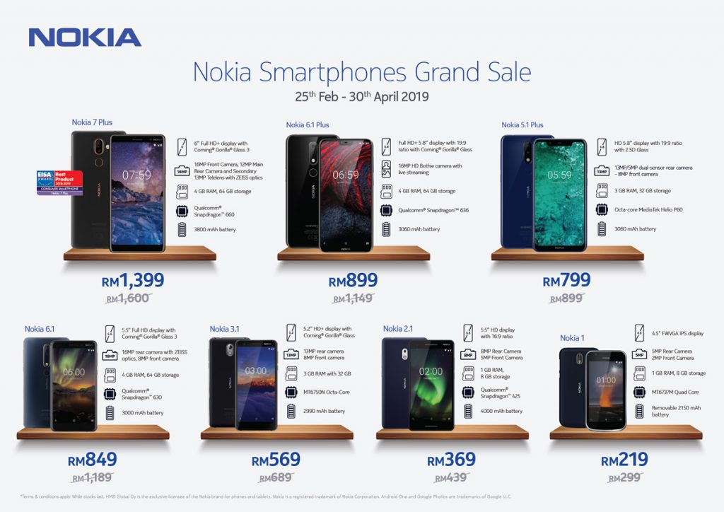 Get Your Android Nokia Device With Discounts During The Grand Sale 20
