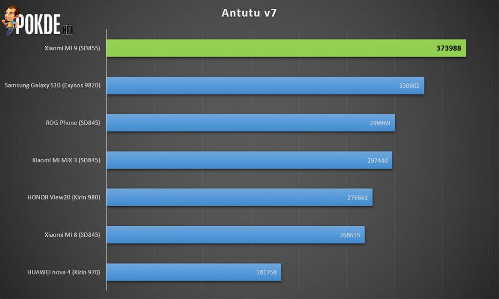 Xiaomi Mi 9 review — #BaikBeliMi9 is real 29
