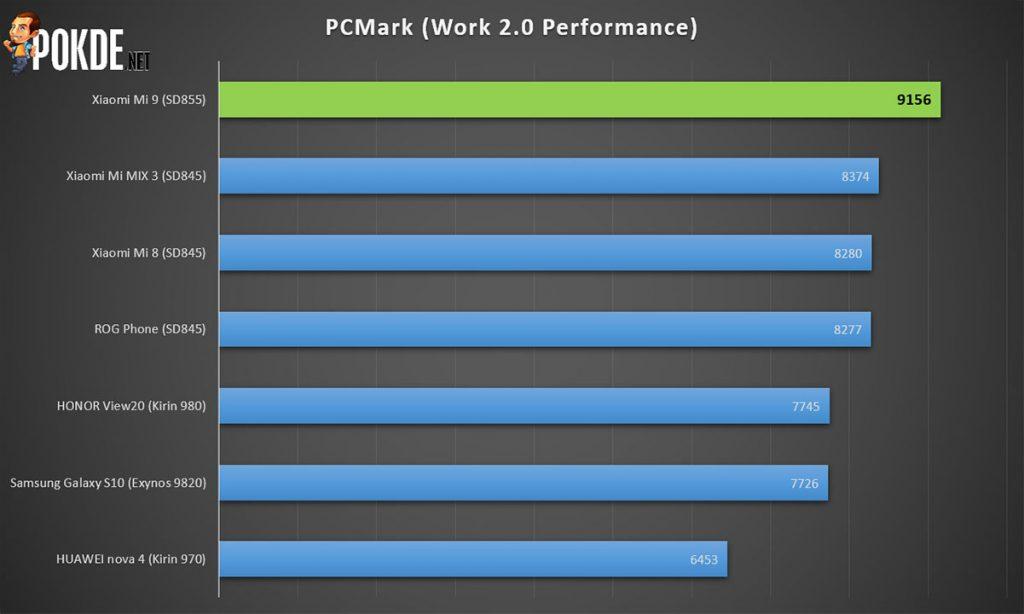 Xiaomi Mi 9 review — #BaikBeliMi9 is real 42