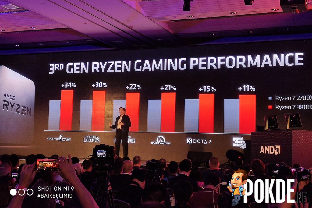 [Computex 2019] 3rd Generation AMD Ryzen processors launched — very much improved gaming and productivity performance! 22