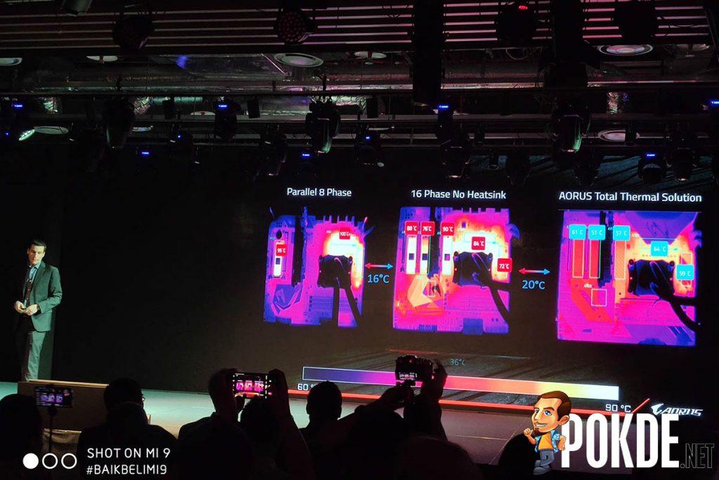 [Computex 2019] GIGABYTE unveils true 16-phase AMD X570 motherboard, PCIe 4.0 SSDs 24