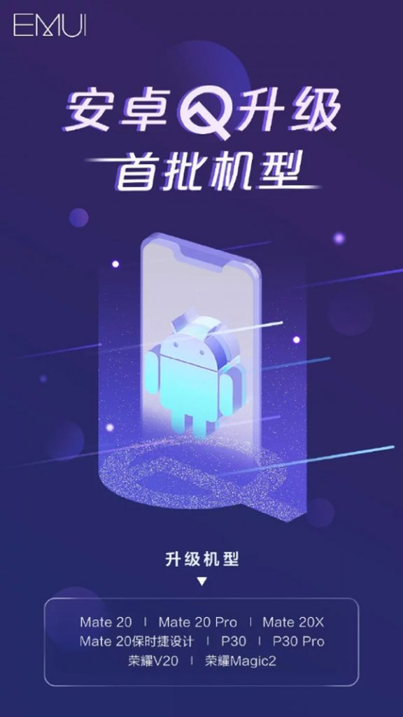 HUAWEI & HONOR Smartphones That Will Get Android Q Update Revealed 20