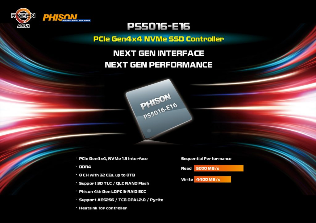 [Computex 2019] PHISON Brings Forth The New Age Of PCIe 4.0 Solutions 24