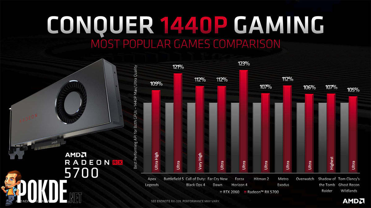 AMD Radeon Navi cards to see price slash before official launch? 20