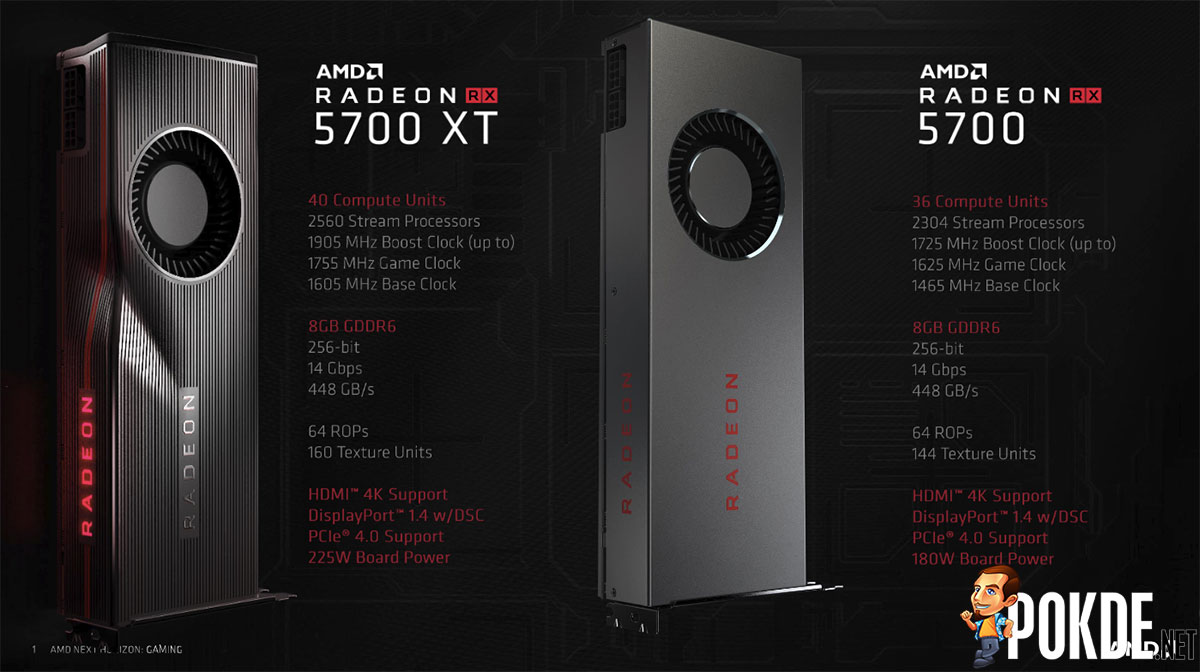 AMD Radeon RX 5700 series Malaysia pricing revealed 25