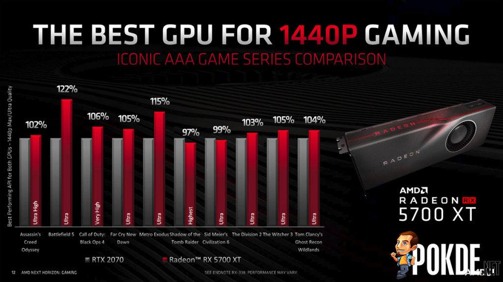 More leaks of the NVIDIA GeForce RTX SUPER lineup surface 23
