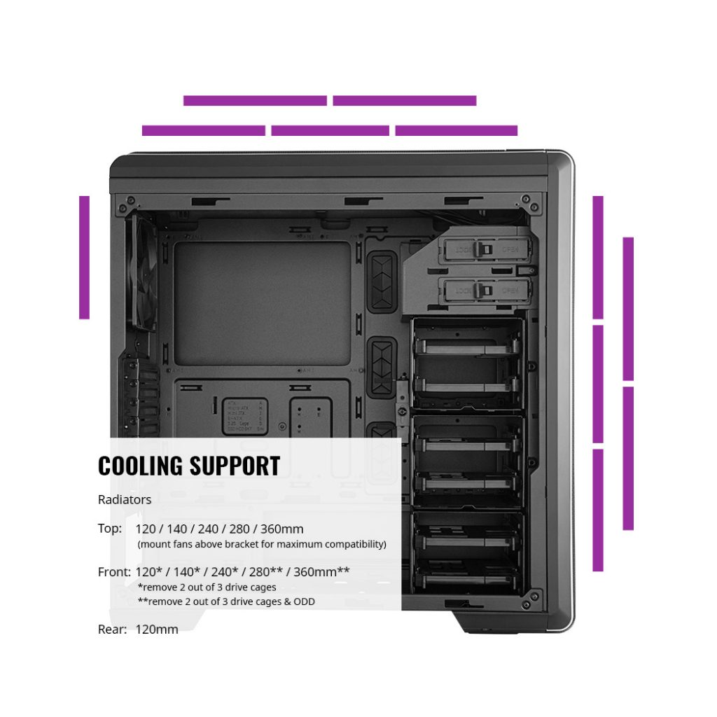 Cooler Master Reveals The New MasterBox CM694 At RM499 26