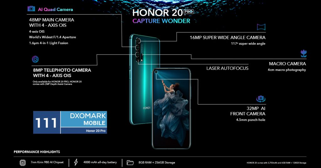 HONOR 20 Pro Is The Brand's First Smartphone To Be Evaluated By DxOMark 27