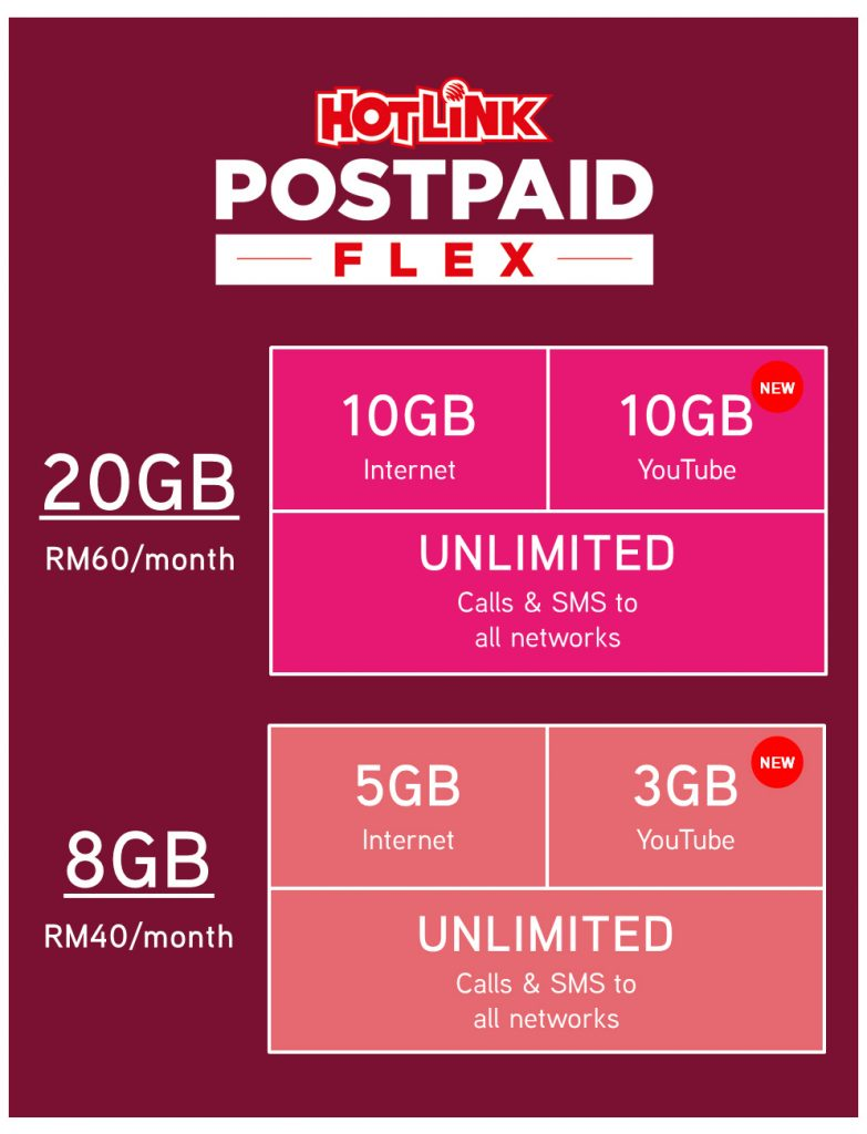 Maxis Clarifies on Hotlink Postpaid Plan Speed Cap Confusion 23