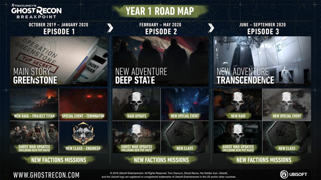 Here's What You Need To Know About Tom Clancy's Ghost Recon Breakpoint Closed Beta 22