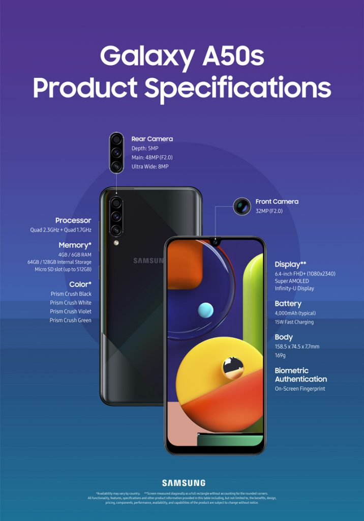 Samsung Introduces New Galaxy A30s And Galaxy A50s Smartphones 31