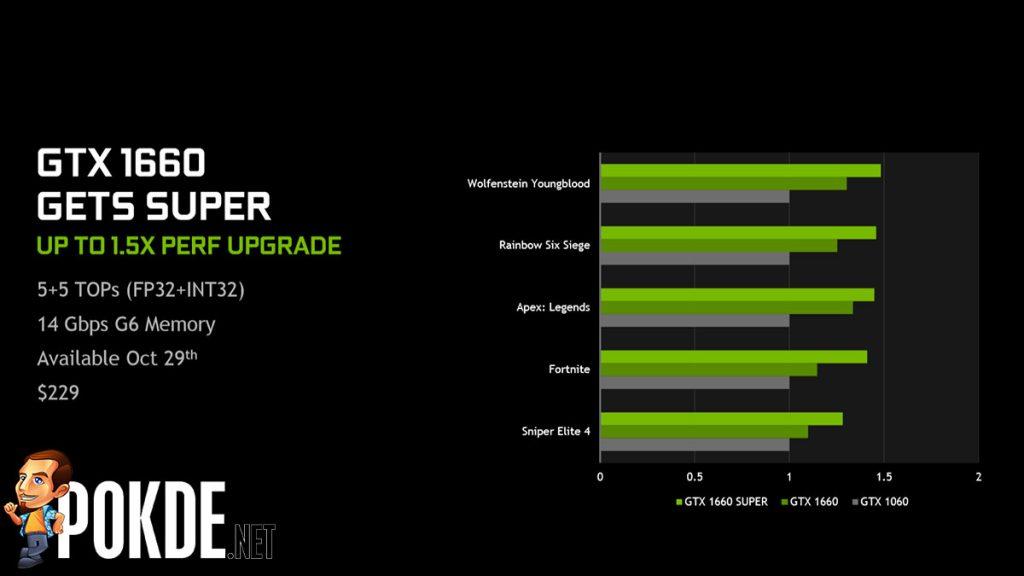 geforce gtx 1660 super performance chart