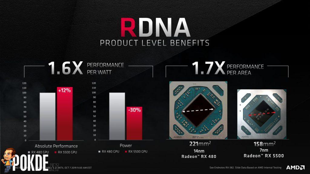 amd-radeon-rx-5500-rdna-performance
