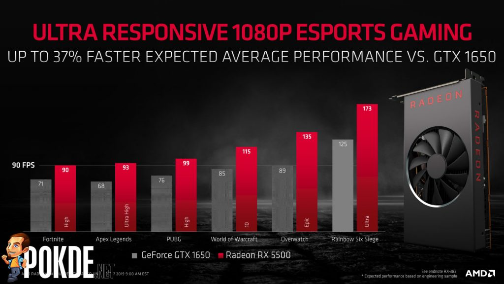AMD announces the new Radeon RX 5500 — the card to get for 1080p esports gaming? 32