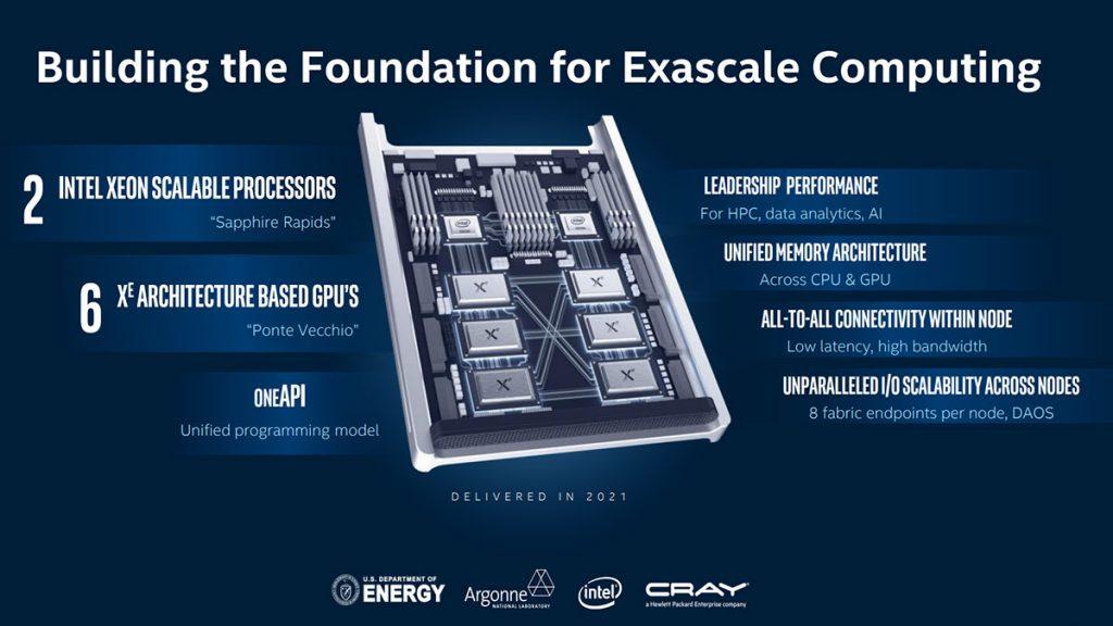 intel ponte vecchio aurora supercomputer