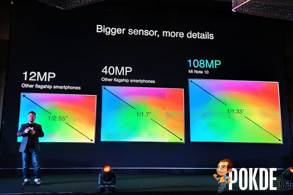 Bring the Xiaomi Mi Note 10 and leave your bulky camera behind 23