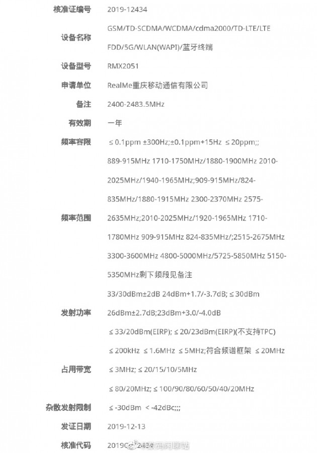 realme X50 5G Gets Certification — Here Are The Reported Specifications 33