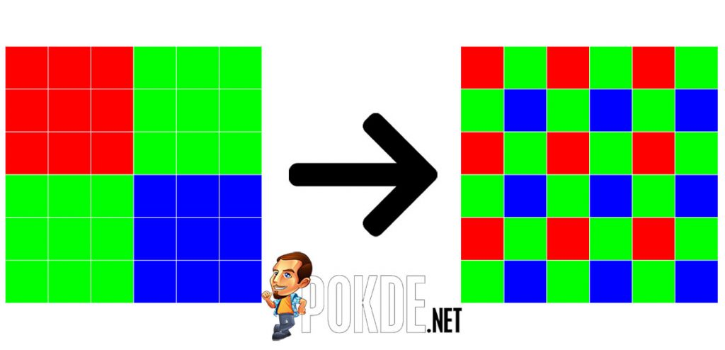 9-in-1 pixel binning remosaicing