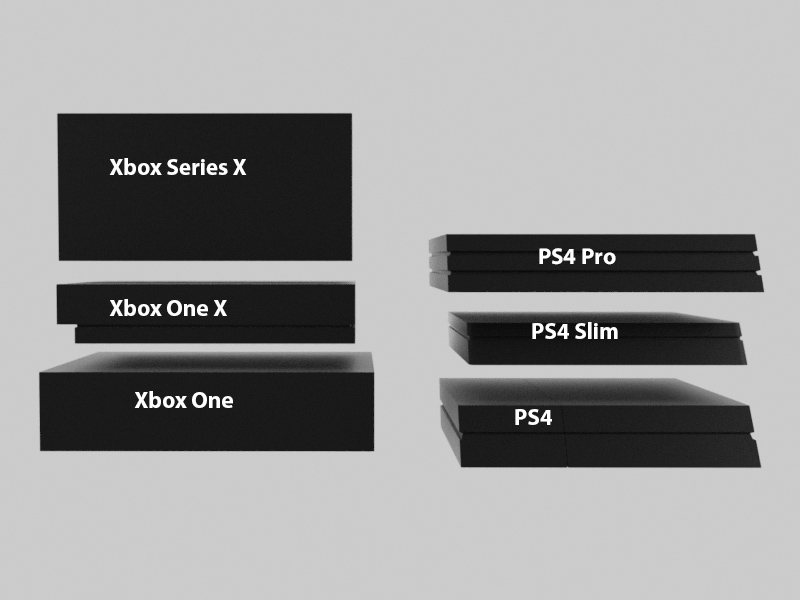 This is How the Xbox Series X Differs With Current Gen Consoles in Size 20
