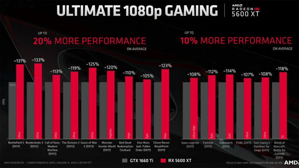 radeon rx 5600 xt performance