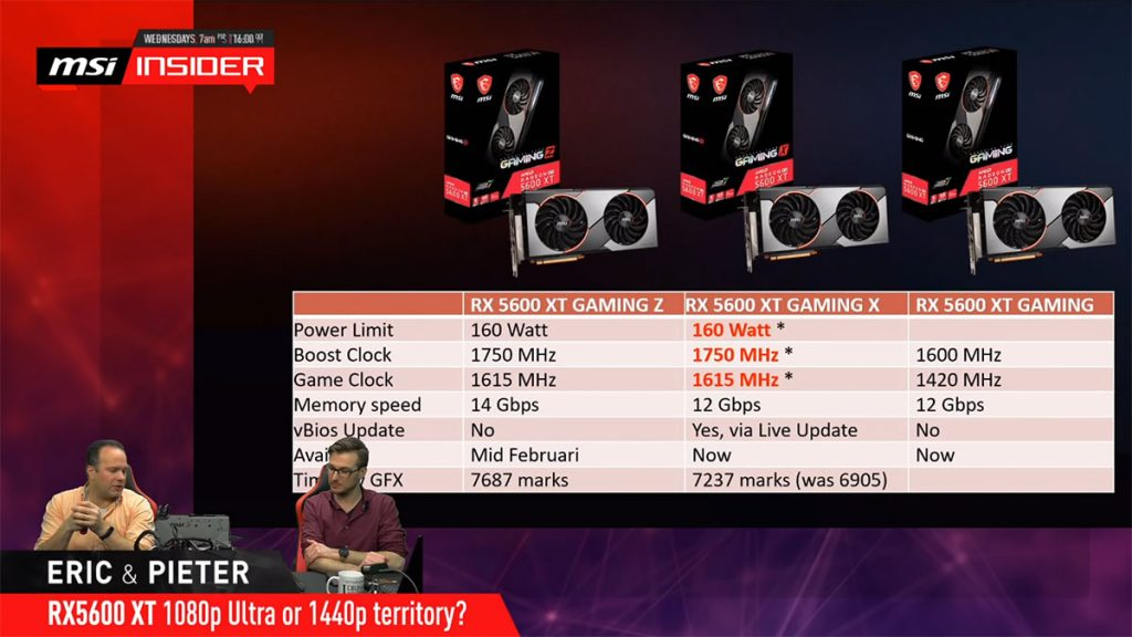 "The AMD Radeon RX 5600 XT ""upgrade"" was really a surprise, even for AMD's partners 20"