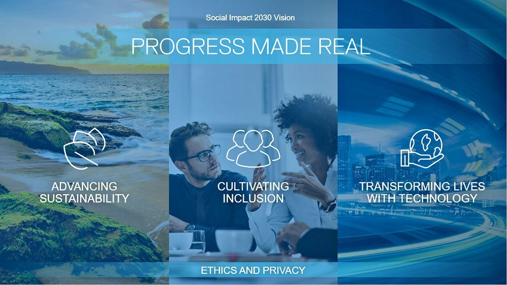 Dell Has New 2030 Goals for a Positive Social Impact 19