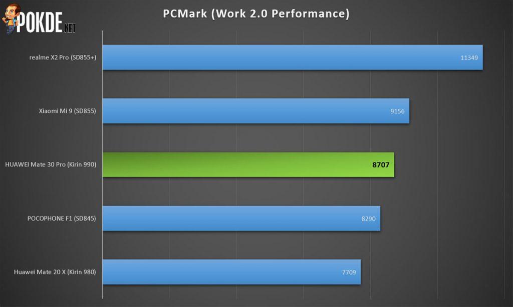 huawei mate 30 pro pcmark